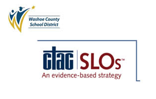 SIOP Instructional Resources
